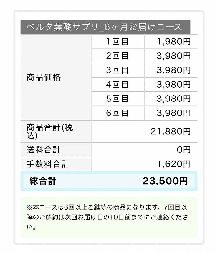 ベルタ葉酸値段